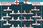 Euro 2020, infortuni e probabili formazioni aggiornate delle 24 Nazionali. Florenzi ko. Verso Inghilterra-Croazia
