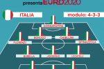 """Euro 2020 Girone A, """"Gazzetta presenta"""": l'Italia, mina vagante dei quartieri alti ASCOLTA IL PODCAST"""