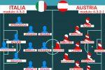 Euro 2020, probabili formazioni: tutti gli accoppiamenti, stadi e orari degli ottavi di finale. Italia-Austria