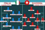 Euro 2020, live probabili formazioni seconda giornata: Finlandia-Russia (ufficiali), Turchia-Galles, Italia-Svizzera. Ok Berardi, sorpasso Di Lorenzo