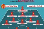 """Euro 2020 Girone D, """"Gazzetta presenta"""": la Macedonia del Nord... a caccia di miracoli ASCOLTA IL PODCAST"""