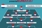 """Euro 2020 Girone C, """"Gazzetta presenta"""": l'Olanda può tornare grande dopo la frenata ASCOLTA IL PODCAST"""