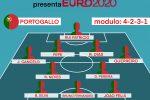 """Euro 2020 Girone F, """"Gazzetta presenta"""": il Portogallo e la sua voglia di concedere il bis ASCOLTA IL PODCAST"""