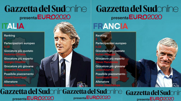 euro 2020, partite, stadi, Sicilia, Euro 2020