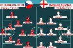 Euro 2020, probabili formazioni live terza giornata. Croazia-Scozia e Repubblica Ceca-Inghilterra
