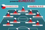 """Euro 2020 Girone C, """"Gazzetta presenta"""": la Repubblica Ceca storicamente 'italiana' ASCOLTA IL PODCAST"""