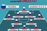 """Euro 2020 Girone B, """"Gazzetta presenta"""": Russia ai piedi di un 'genio e sregolatezza' ASCOLTA IL PODCAST"""