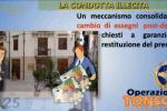 Palermo, sgominata banda usurai: tra le vittime anche Marco Baldini