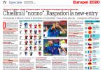 Euro 2020, Gazzetta del Sud confeziona uno speciale da 16 pagine: oggi in edicola
