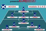 """Euro 2020 Girone C, """"Gazzetta presenta"""": ecco la Scozia, quando la vendetta è un piatto da servire freddo ASCOLTA IL PODCAST"""