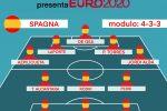 """Euro 2020 Girone E, """"Gazzetta presenta"""": la Spagna poco... 'Real' ASCOLTA IL PODCAST"""