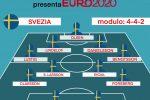 """Euro 2020 Girone E, """"Gazzetta presenta"""": Svezia tormento azzurro e scrigno di storie ASCOLTA IL PODCAST"""