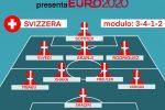 """Euro 2020 Girone A, """"Gazzetta presenta"""": la Svizzera, non più """"neutrale"""" ma... aperta ASCOLTA IL PODCAST"""