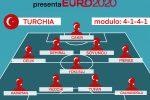 "Euro 2020 Girone A, ""Gazzetta presenta"": 'mamma li Turchi'...a, garantisce Burak ASCOLTA IL PODCAST"