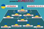 """Euro 2020 Girone C, """"Gazzetta presenta"""": Ucraina nel nome del 'figlioccio' del colonnello ASCOLTA IL PODCAST"""