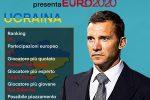 Chi prende l'Italia agli ottavi? Le ipotesi restano due: Ucraina o Austria. Si gioca il 26 giugno alle 21