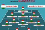 """Euro 2020 Girone F, """"Gazzetta presenta"""": Ungheria sulle orme (mai raggiunte) di Puskas ASCOLTA IL PODCAST"""