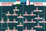 Euro 2020, live probabili formazioni seconda giornata. Dove vedere tutte le gare, ecco gli stadi degli Europei