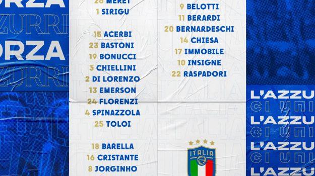 Euro2020, italia, tagli, Giacomo Raspadori, Rafael Toloi, Roberto Mancini, Sicilia, Euro 2020
