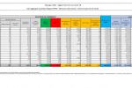 Covid, 1.197 nuovi casi e 28 decessi