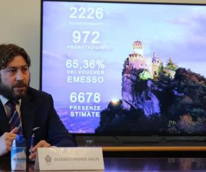 San Marino, richieste oltre le aspettative per il voucher turismo