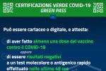 Green Pass: le attività che si possono svolgere solo con le Certificazioni verdi Covid-19 - La GUIDA