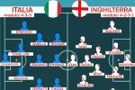 Probabili formazioni Italia-Inghilterra, finale Euro 2020: Mancini non cambia, out Foden
