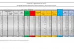 Covid, in Italia 4.743 casi e 7 decessi