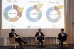 Da Anfia, Federauto e Unrae una roadmap per rilancio trasporto merci