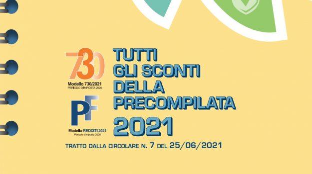 precompilata 2021, Sicilia, Economia