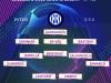 Champions League: oggi Shakhtar-Inter e Milan-Atletico, domani Juve e Atalanta. Probabili formazioni e dove vedere le partite