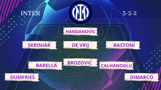 Inter (3-5-2)