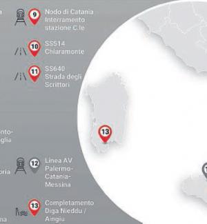 Ponte sullo Stretto di Messina, rinunciamo a 110 mila posti di lavoro?