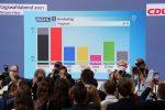 Voto in Germania, dagli exit poll si profila un testa a testa Scholz-Laschet