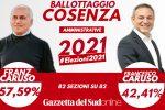 Ballottaggio Cosenza: Franz Caruso è il nuovo sindaco (58-42%). A Siderno vince la Fragomeni