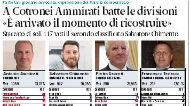 cotronei, elezioni, Antonio Ammirati, Catanzaro, Politica
