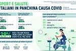 Il 30% degli italiani non fa alcuna attività fisica