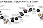 Toyota festeggia 50 anni di produzione europea